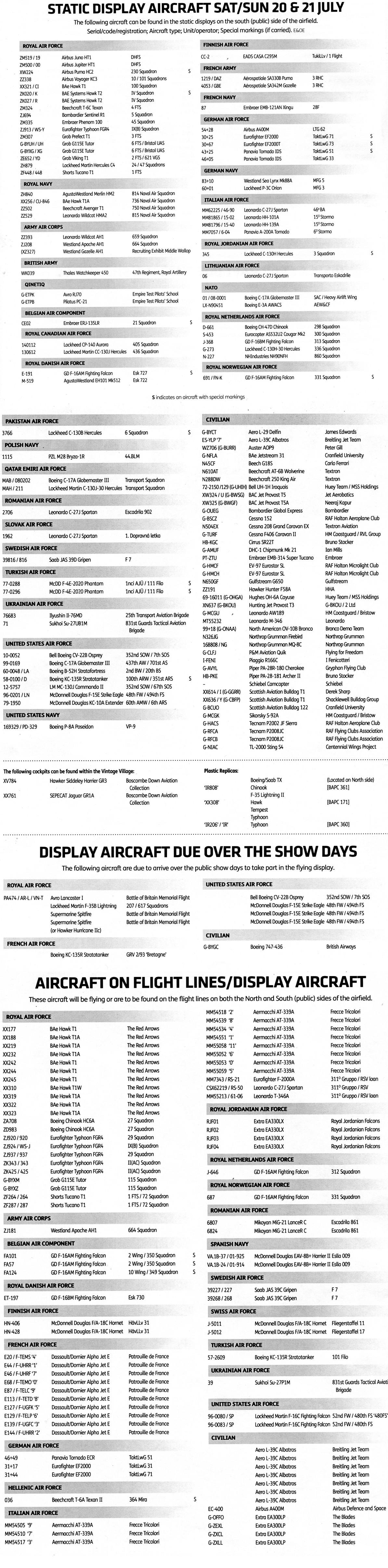 RIAT 2019 Schedule, Dates, Theme - Fairford Airshow Air