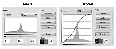 Levels and Curves tools.